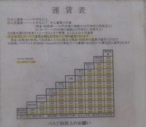 観音崎バス停時刻表・料金表
