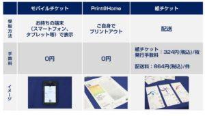 東京オリンピック・チケット本体