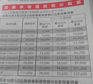 都道府県税事務所で分割支払い申請